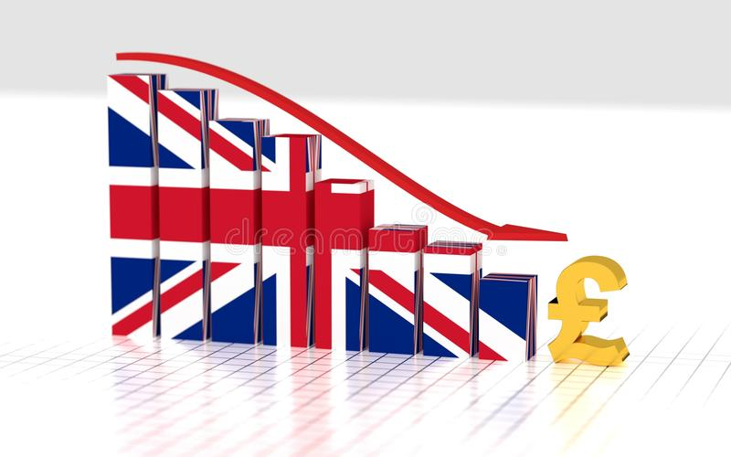 British Pound Symbol Moving Down Bar Graph D Rendering 74232506